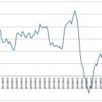 Indice de precios al consumo – curso 2011/2012